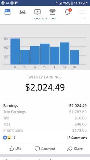 uber chicago weekly earnings