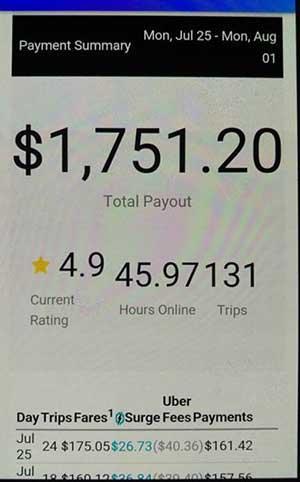 uber los angeles weekly earnings