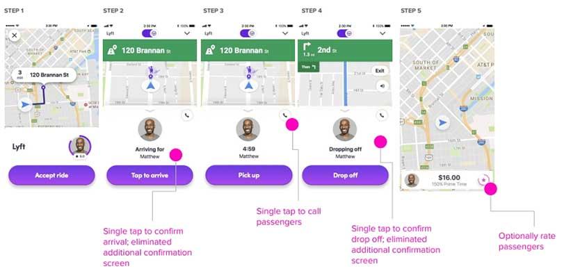 Lyft Driver App Update 2018