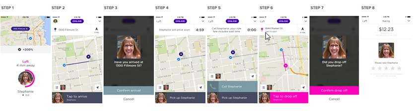 Lyft Driver App - Pickup and Dropoff - Old