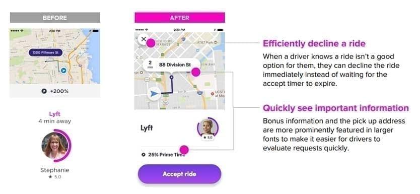Lyft Driver App Update 2018 - Ride Requests