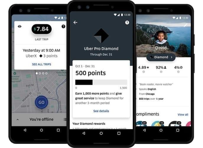 Uber Pro Rewards